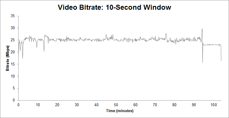 bitrate_bd_10s.png