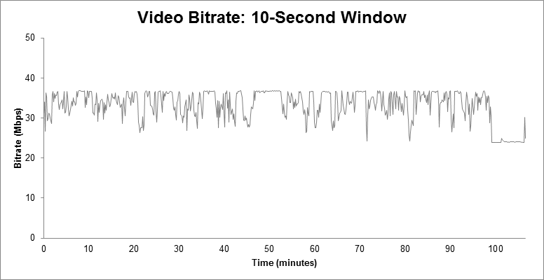 dunkirk-bitrate-bd-10s.png